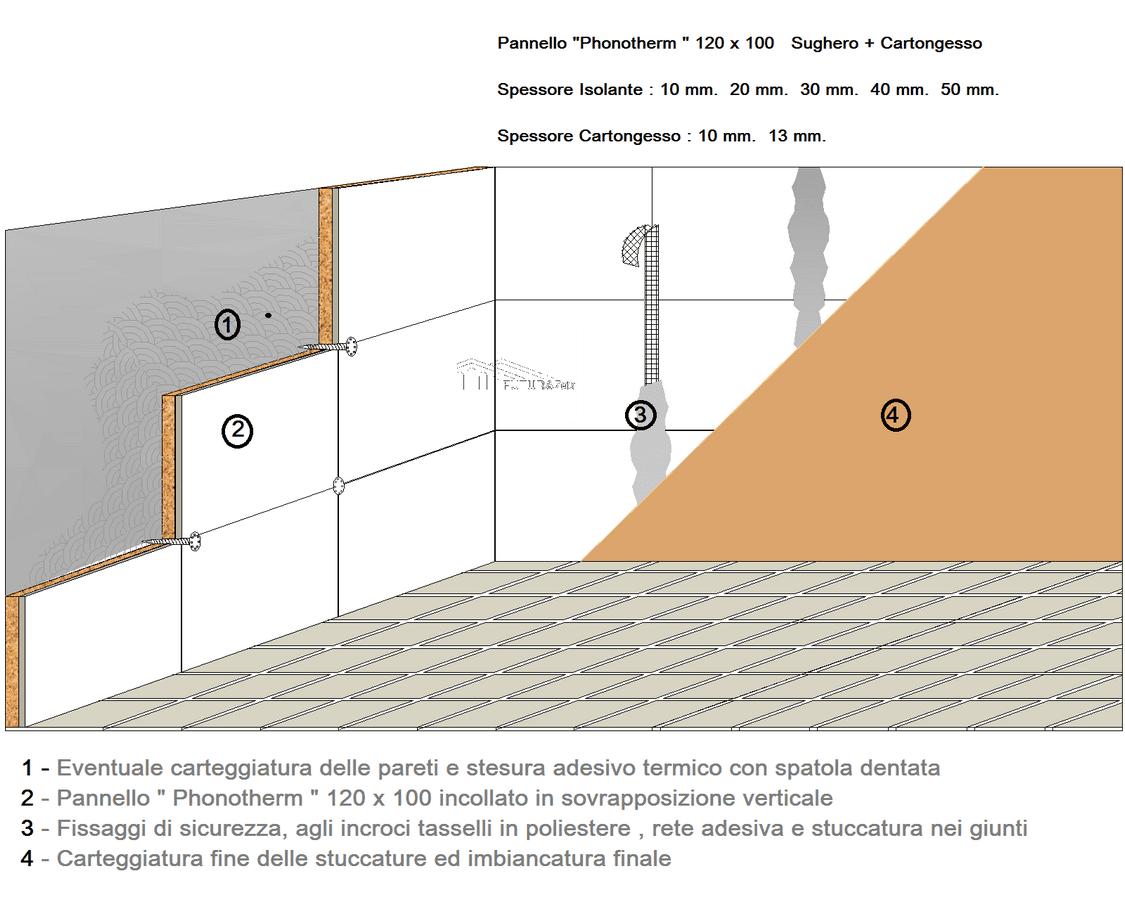 Pannello preaccoppiato sughero supercompresso 10 mm - Sughero isolante termico interno ...