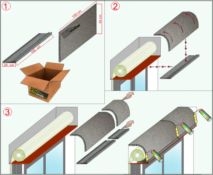 schema passo passo di montaggio kit isolamento cassonetto per coibentazione cassonetto tapparelle