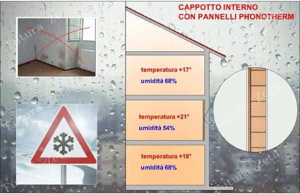 Pareti di casa con pannelli per isolamento termico applicati