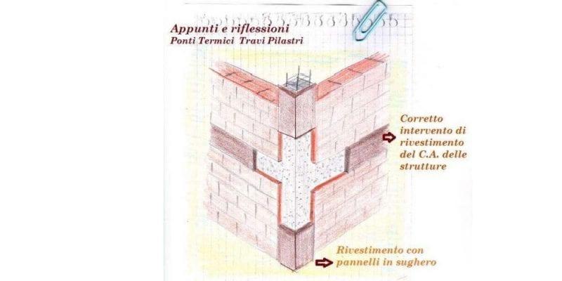 disegno originale di ponti termici
