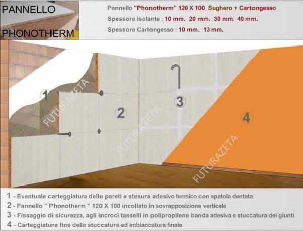 SCHEMA-MONTAGGIO-PANNELLI-ACCOPPIATI-SUGHERO-CARTONGESSO