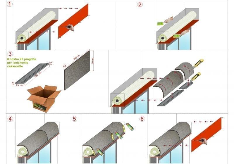 schema-montaggio-per-isolare-cassonetto-tapparella
