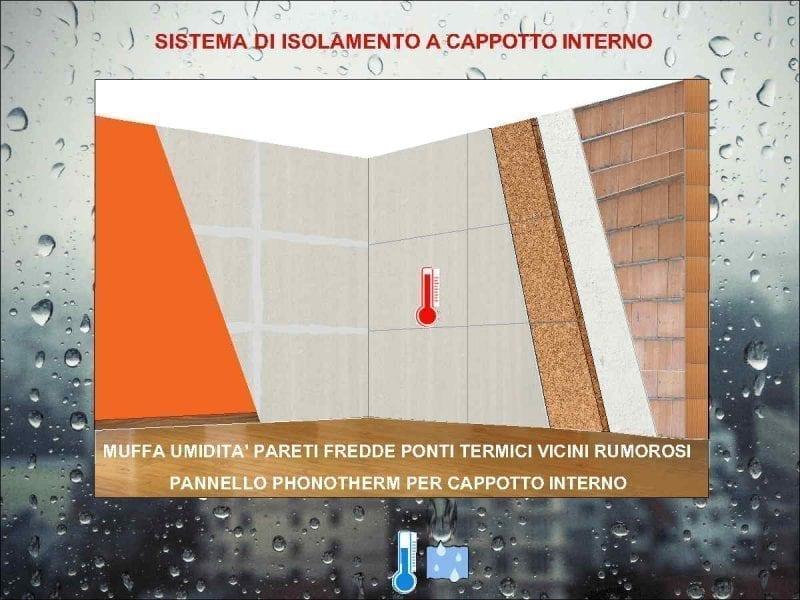 rendering di muro con strato di cappotto termico isolante